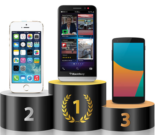 Top Selling Smartphone India