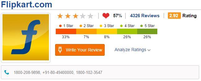 flipkart-reviews-ratings