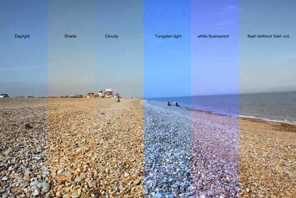 different modes of DSLR