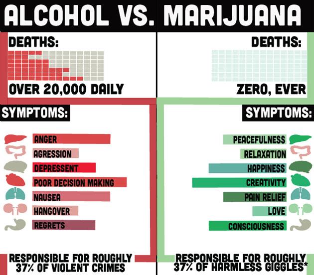 alcohol-versus-marijuana
