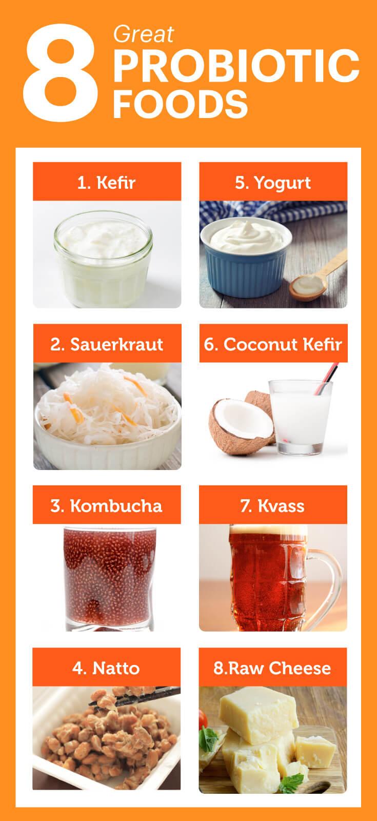 probioticfoods