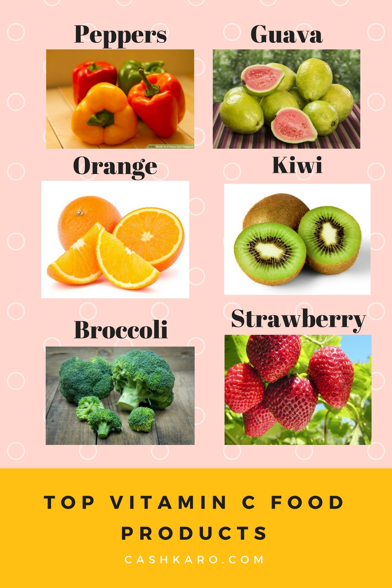 top-vitamin-c-food-products-2