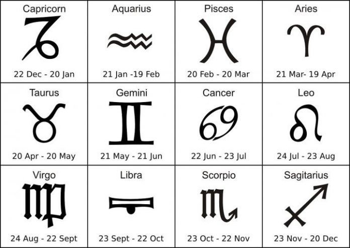 What Does Your Zodiac Sign Say About Your Health Cashkaro Blog
