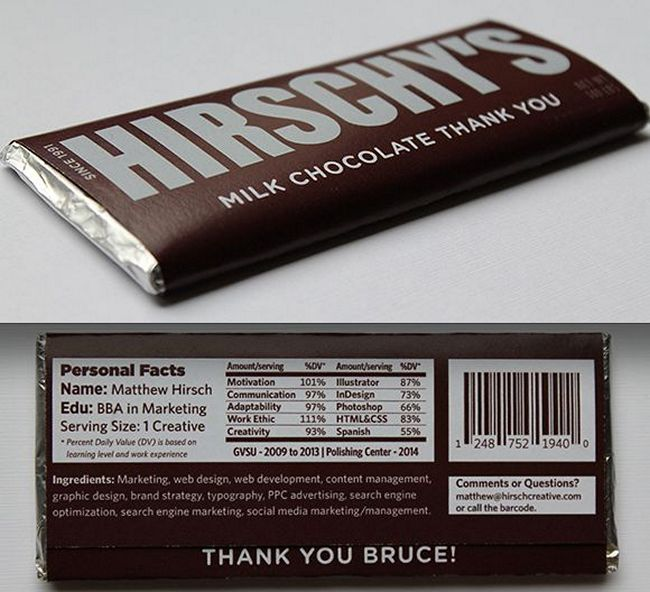 Chocolate Resume