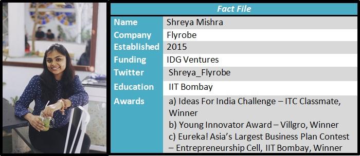 Shreya Mista