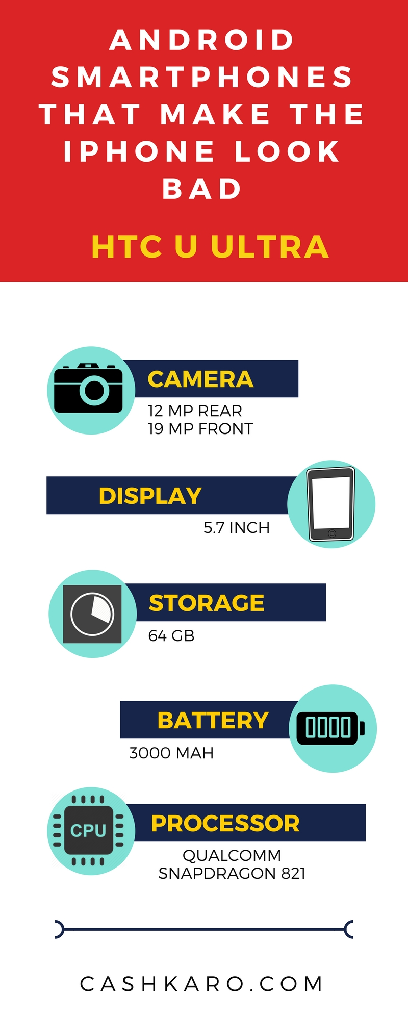 HTC-U-Ultra-infographic
