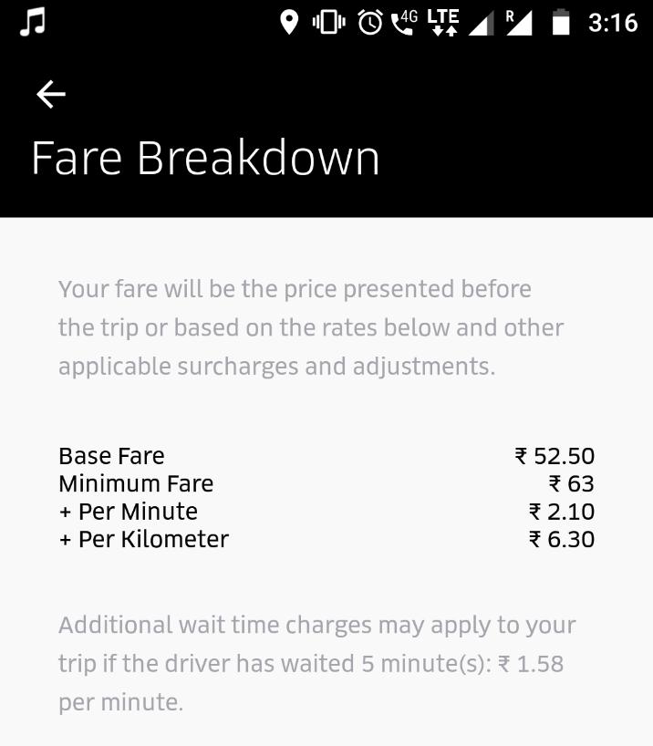 uber price vs car