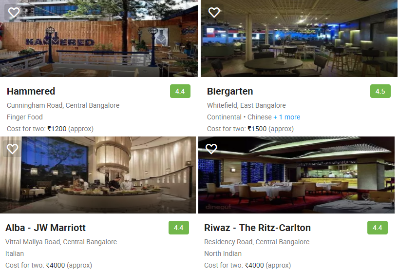 bangalore-restaurants