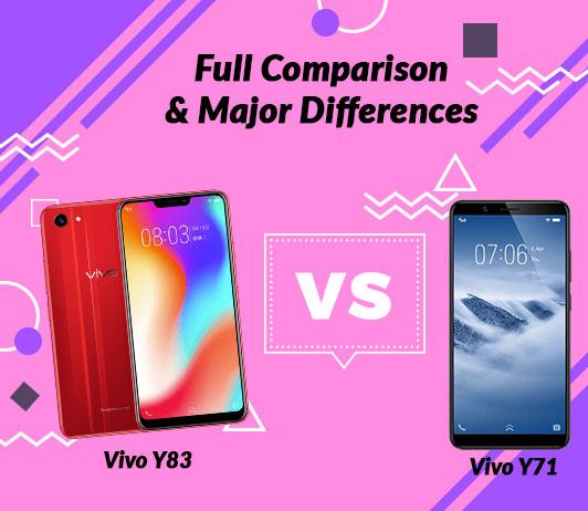Vivo Y83 vs Vivo Y71: Full Comparison & Major Differences