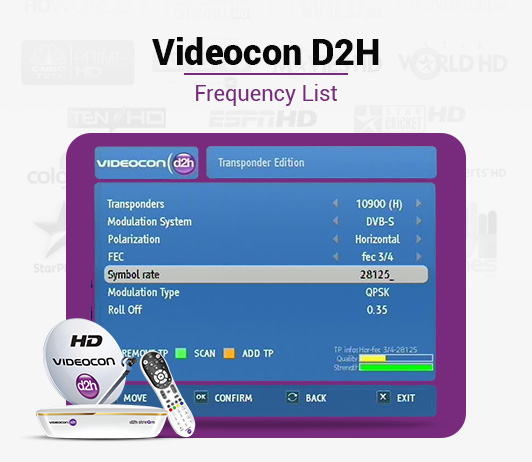 Videocon D2H Frequency 2019: List of Videocon D2H Channel Signal Frequency