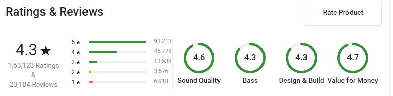 Mi-earphone-specifications-ratings