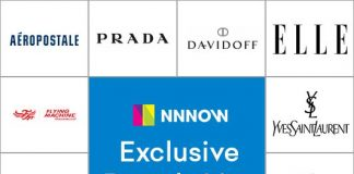 NNNow's Exclusive Brands List