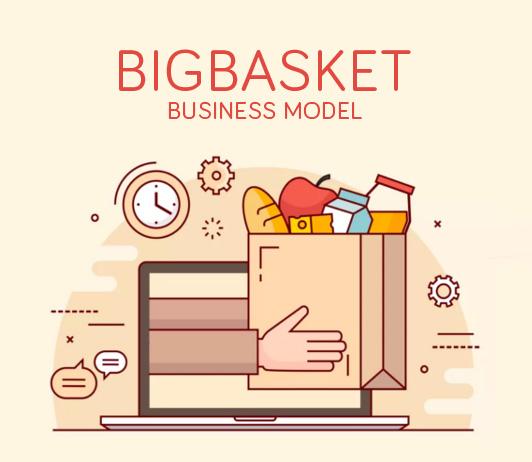 BigBasket Business Model