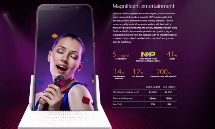 Zenfone-Max-Pro-M1-sound-quality