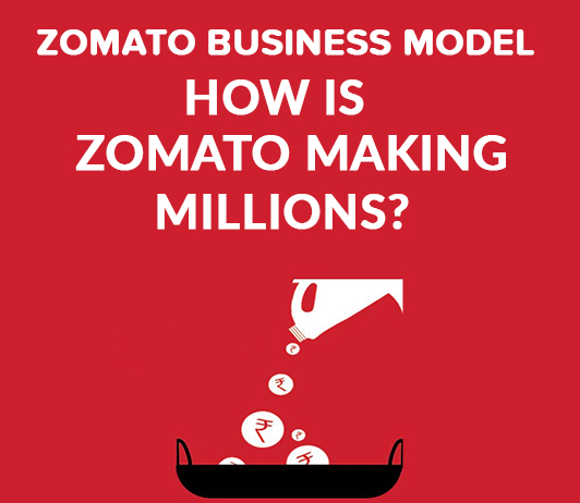 Zomato Business Model - How Is Zomato Making Millions?