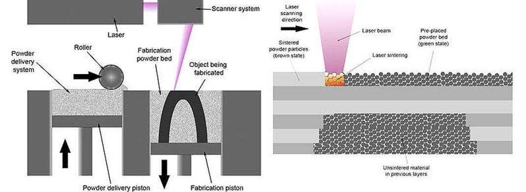 Selective_laser_melting_system