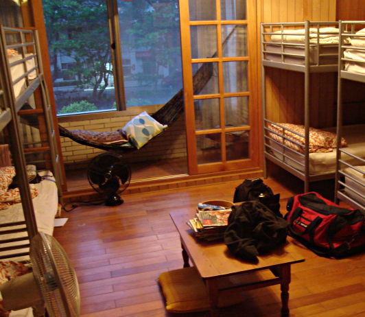 Hostels on Booking.com