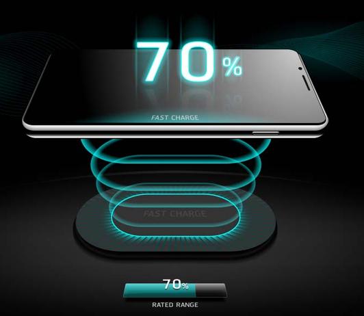 fast-charging-smartphones_on-amazon