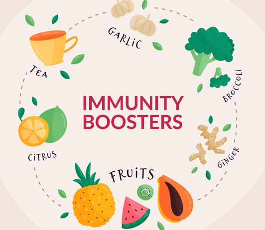8 Immunity Boosters To Build Your Immune System During COVID -19 Times