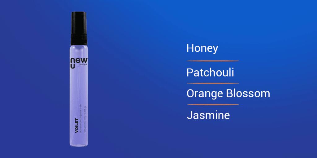 NewU Perfume for men