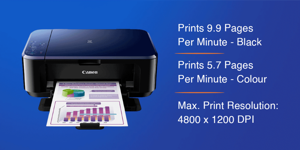 Canon E560 Inkjet Colour Printer