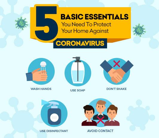 Basic Precautions Against Covid