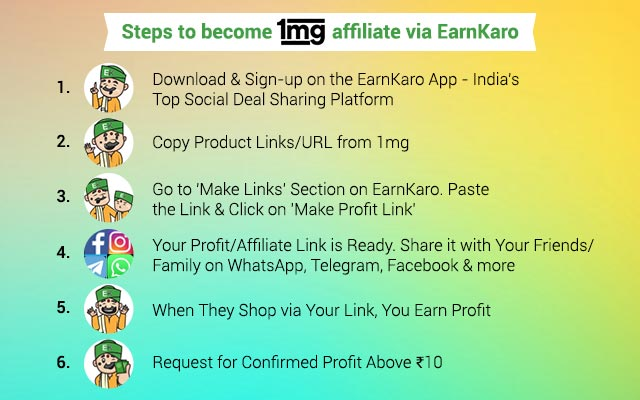 1mg Affiliate via EarnKaro