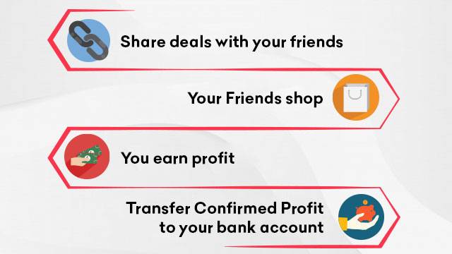 Share deals to earn money online