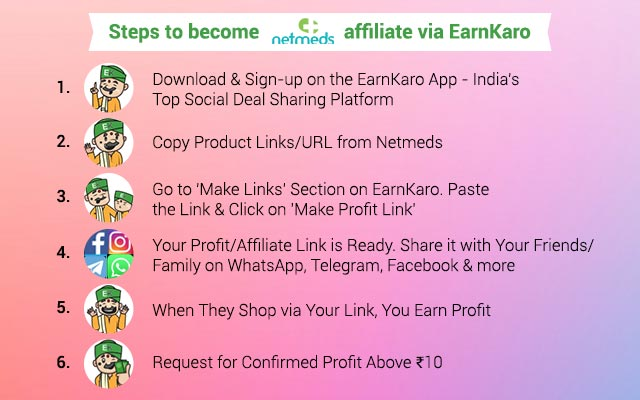 Netmeds Affiliate Program