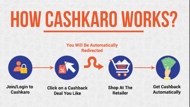 How CashKaro Works