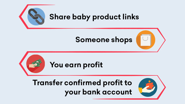 Steps To Earn Money by Selling Baby Products Online Via EarnKaro