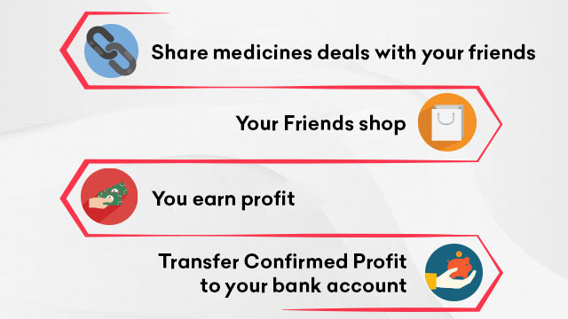 Steps to sell medicine on EarnKaro
