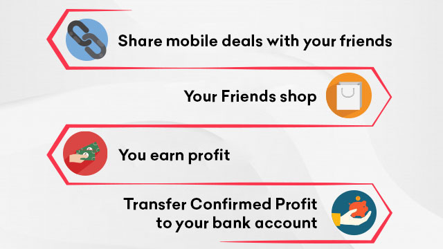 Sell mobile on EarnKaro and start earning
