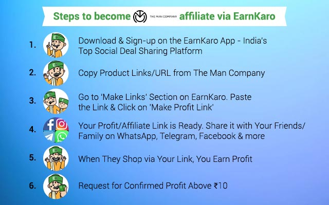 The Man Company Affiliate via EarnKaro