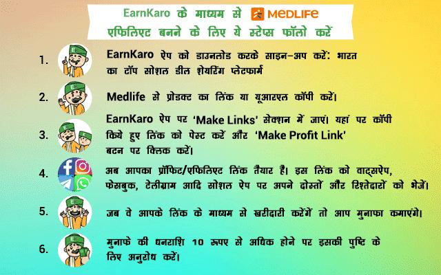 Best Medlife affiliate Program