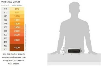 Orpat Fan Heater - OEH-1260 - 2000 Watt